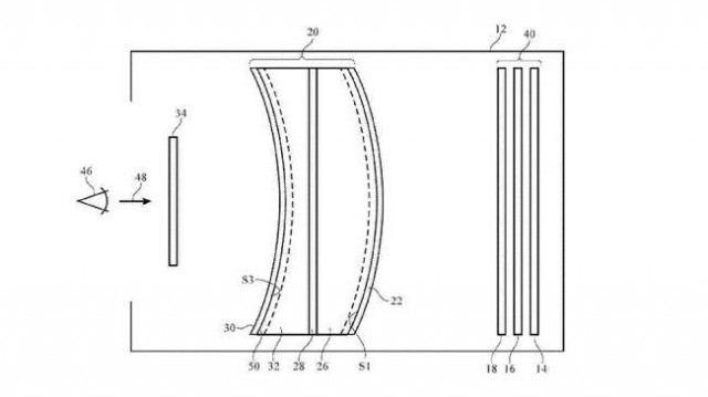 Apple AR Gözlükleri