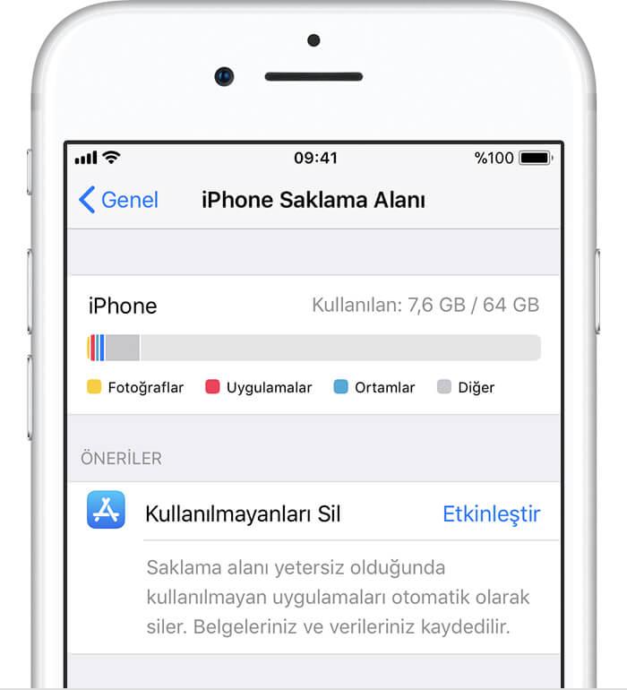 iphone saklama alanı