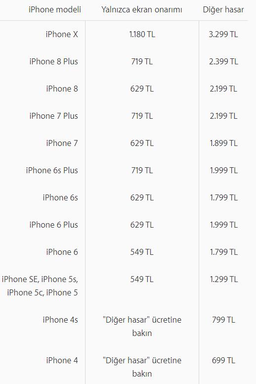 Samsun özel Apple teknik servisleri