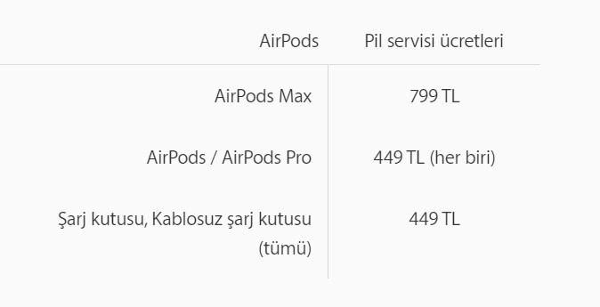 Airpods servis fiyatları 2021