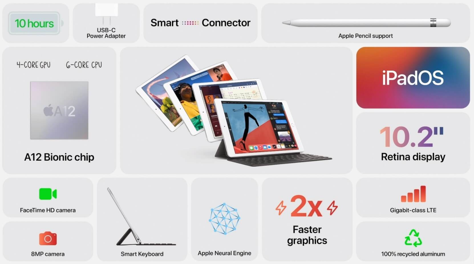 8.nesil iPad