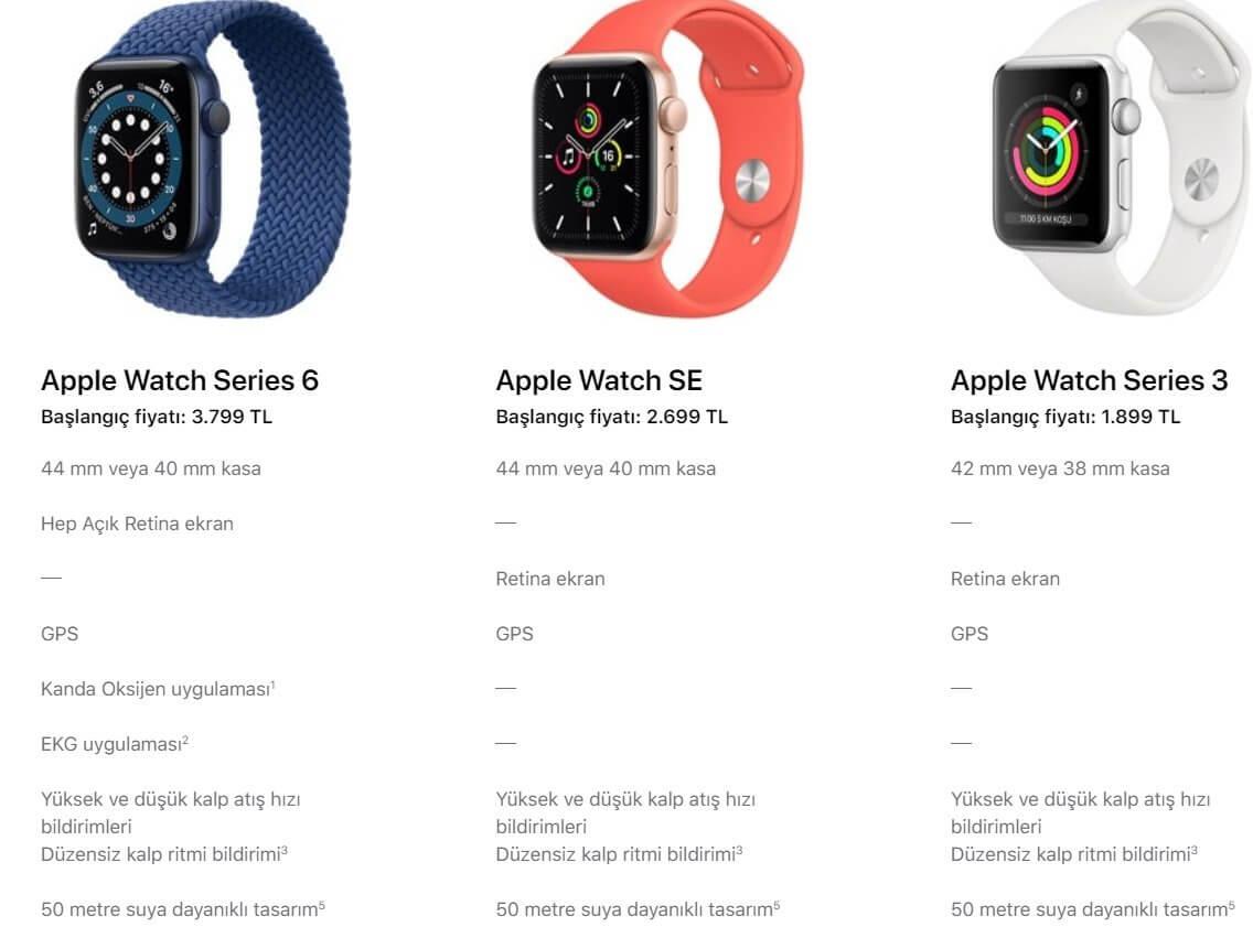 Apple Watch 6 ve Apple Watch SE