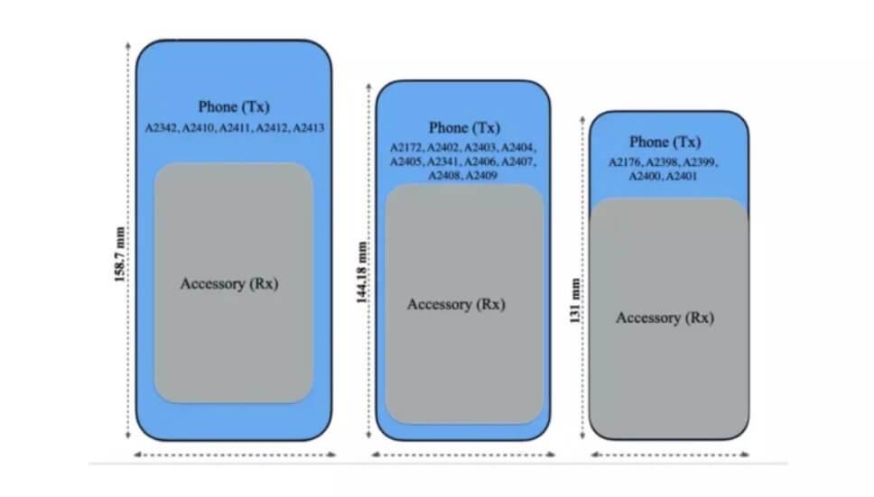 iPhone 12 ters şarj
