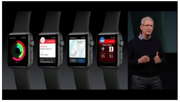 Apple Watch Fiyatı Düştü, Yeni Kayışlar Tanıtıldı