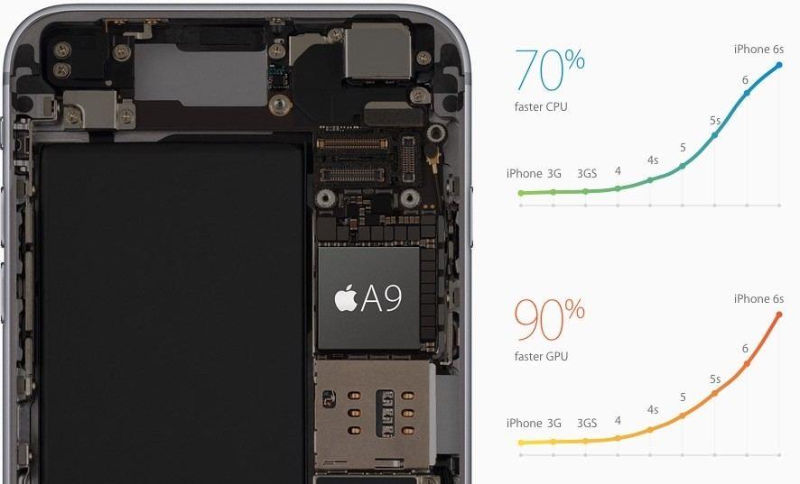 iPhone SE işlemci